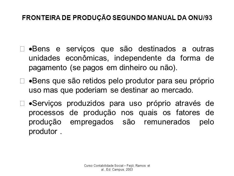 FRONTEIRA DE PRODUÇÃO SEGUNDO MANUAL DA ONU/93