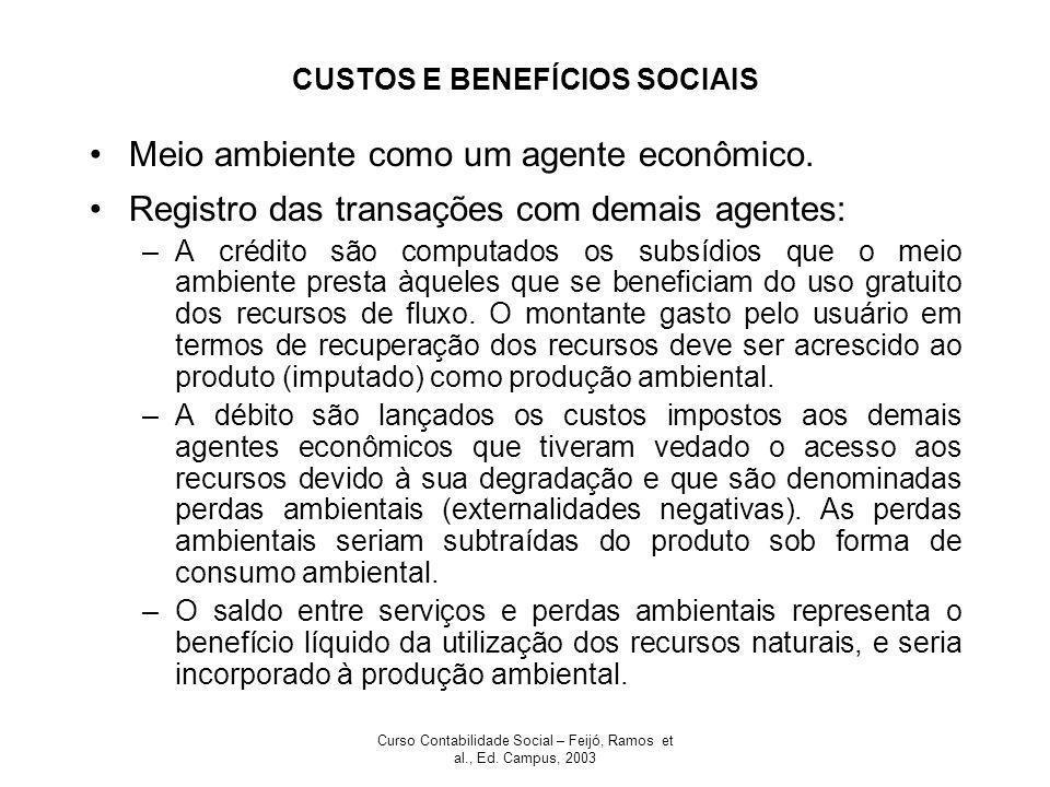 CUSTOS E BENEFÍCIOS SOCIAIS