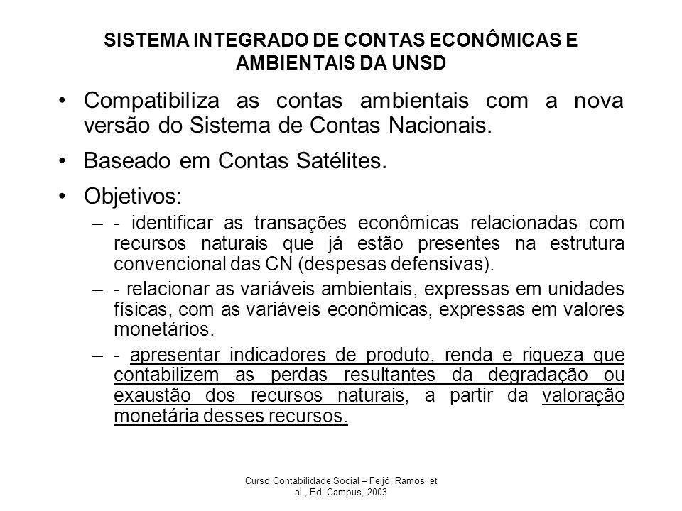 SISTEMA INTEGRADO DE CONTAS ECONÔMICAS E AMBIENTAIS DA UNSD