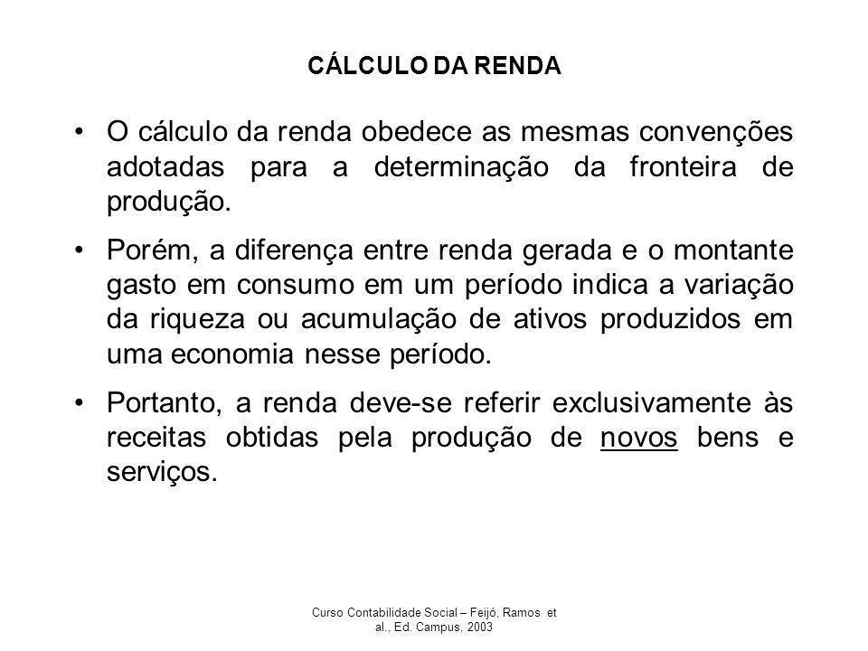 Curso Contabilidade Social – Feijó, Ramos et al., Ed. Campus, 2003