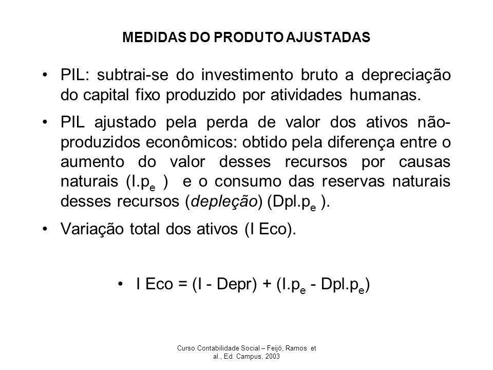 MEDIDAS DO PRODUTO AJUSTADAS