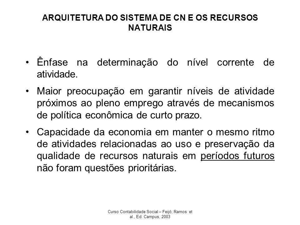 ARQUITETURA DO SISTEMA DE CN E OS RECURSOS NATURAIS