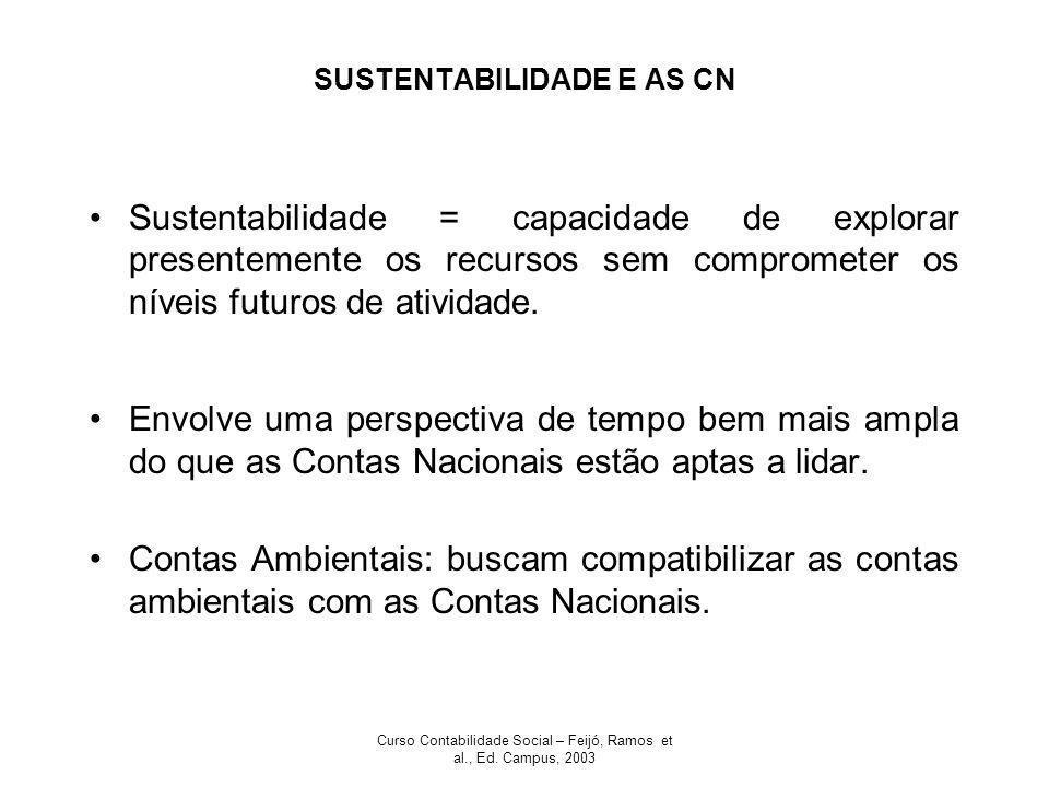 SUSTENTABILIDADE E AS CN