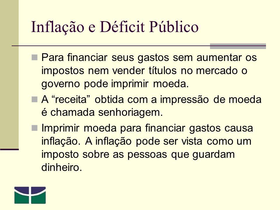 Inflação e Déficit Público
