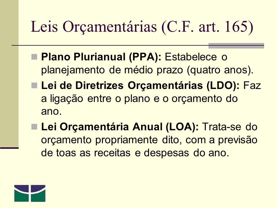 Leis Orçamentárias (C.F. art. 165)