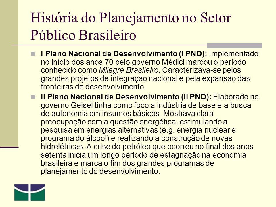 História do Planejamento no Setor Público Brasileiro