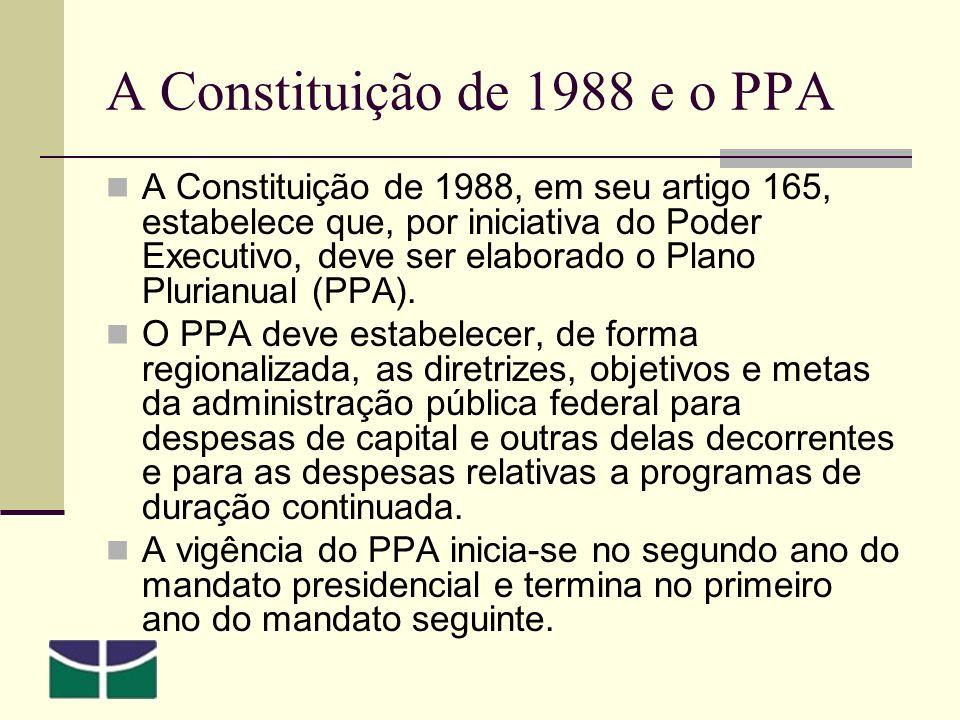 A Constituição de 1988 e o PPA