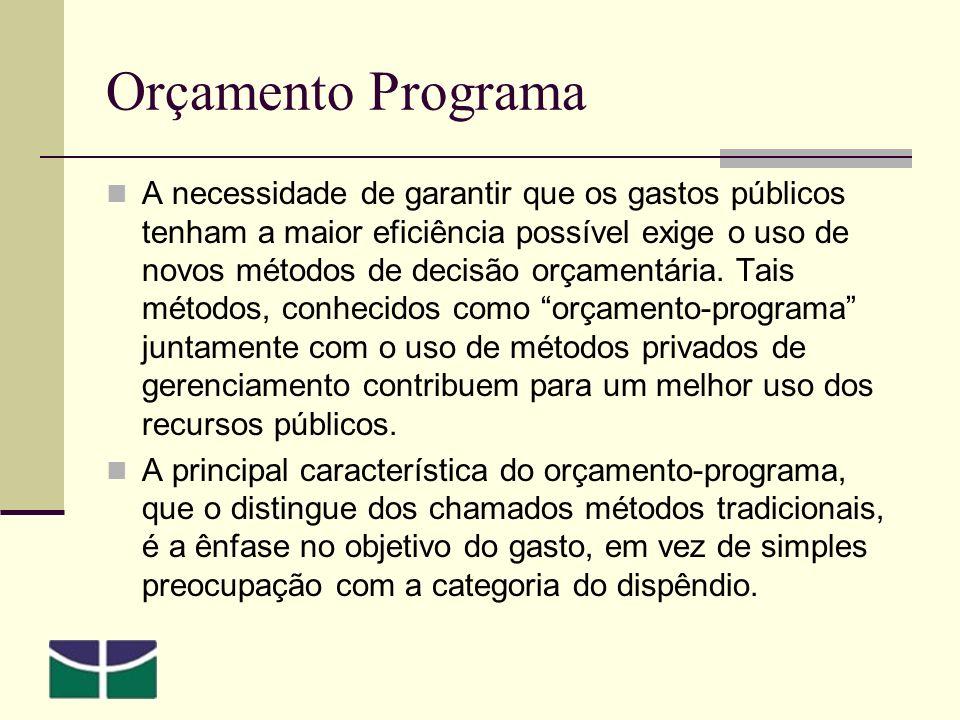 Orçamento Programa