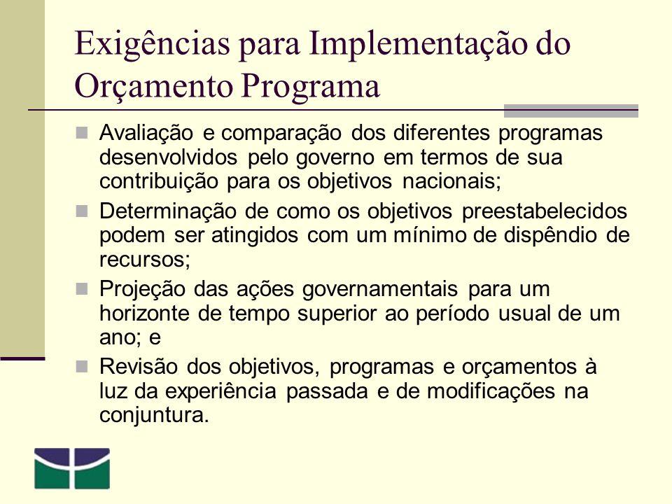 Exigências para Implementação do Orçamento Programa