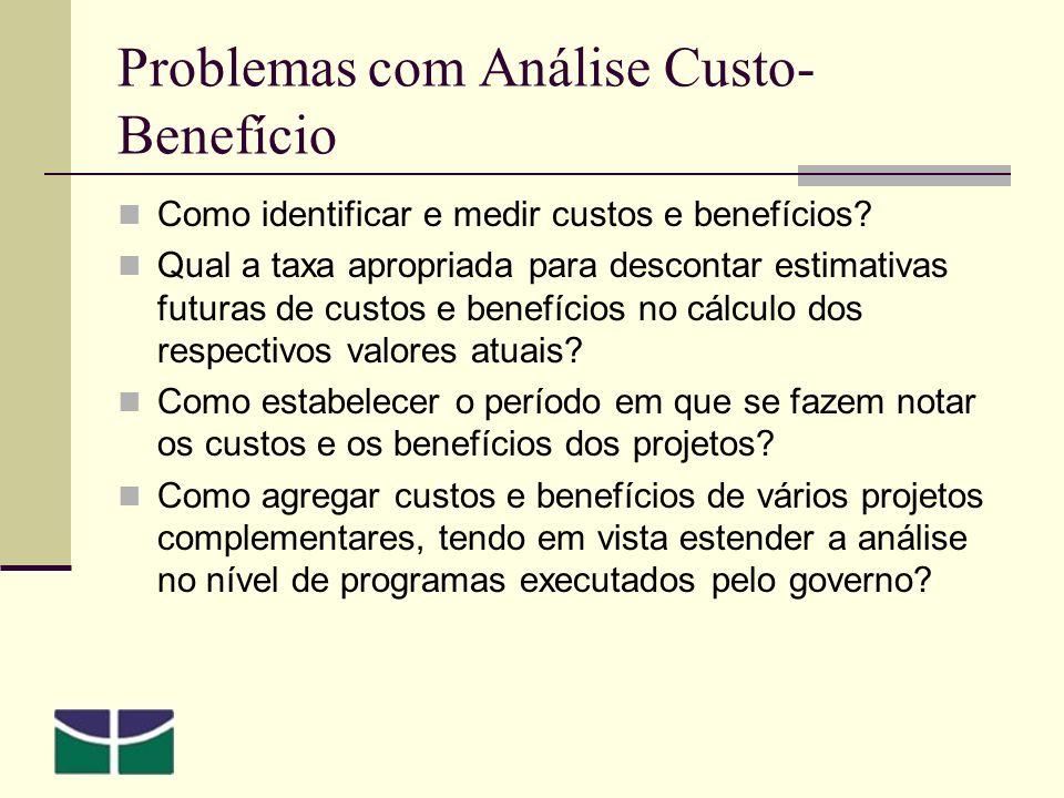 Problemas com Análise Custo-Benefício