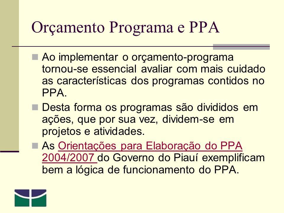 Orçamento Programa e PPA