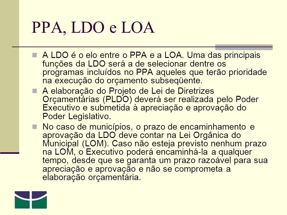 PPA, LDO e LOA