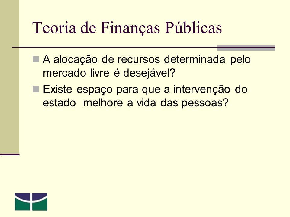 Teoria de Finanças Públicas