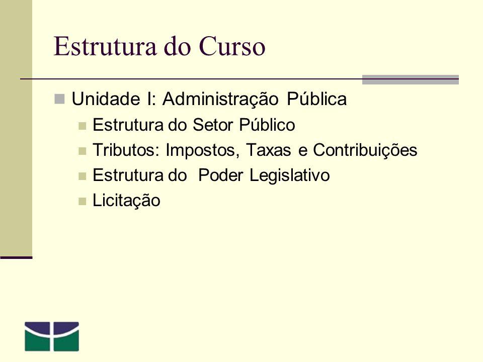 Estrutura do Curso Unidade I: Administração Pública