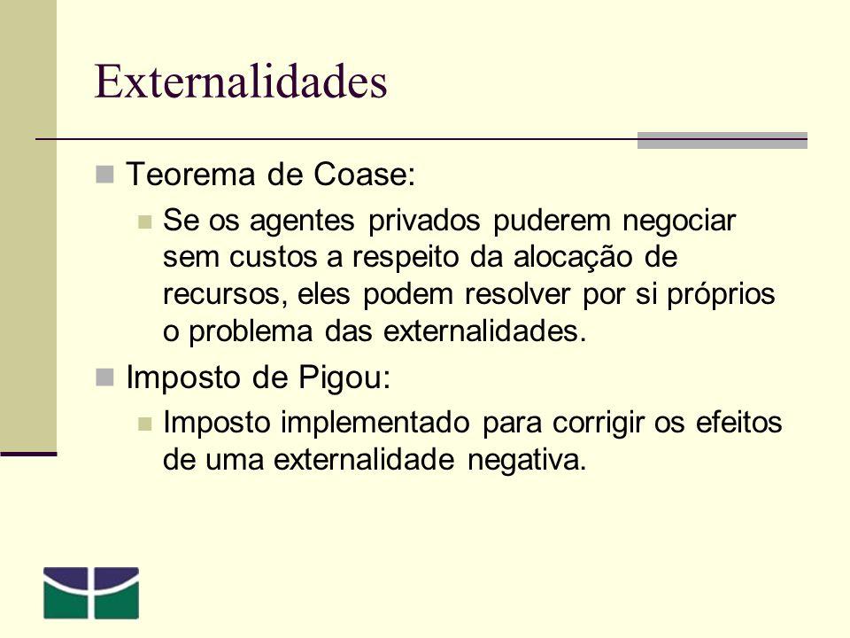 Externalidades Teorema de Coase: Imposto de Pigou: