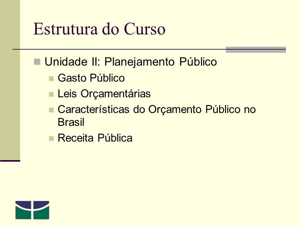 Estrutura do Curso Unidade II: Planejamento Público Gasto Público