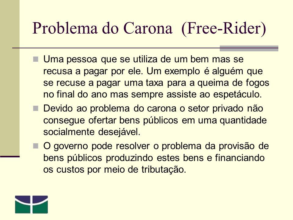 Problema do Carona (Free-Rider)