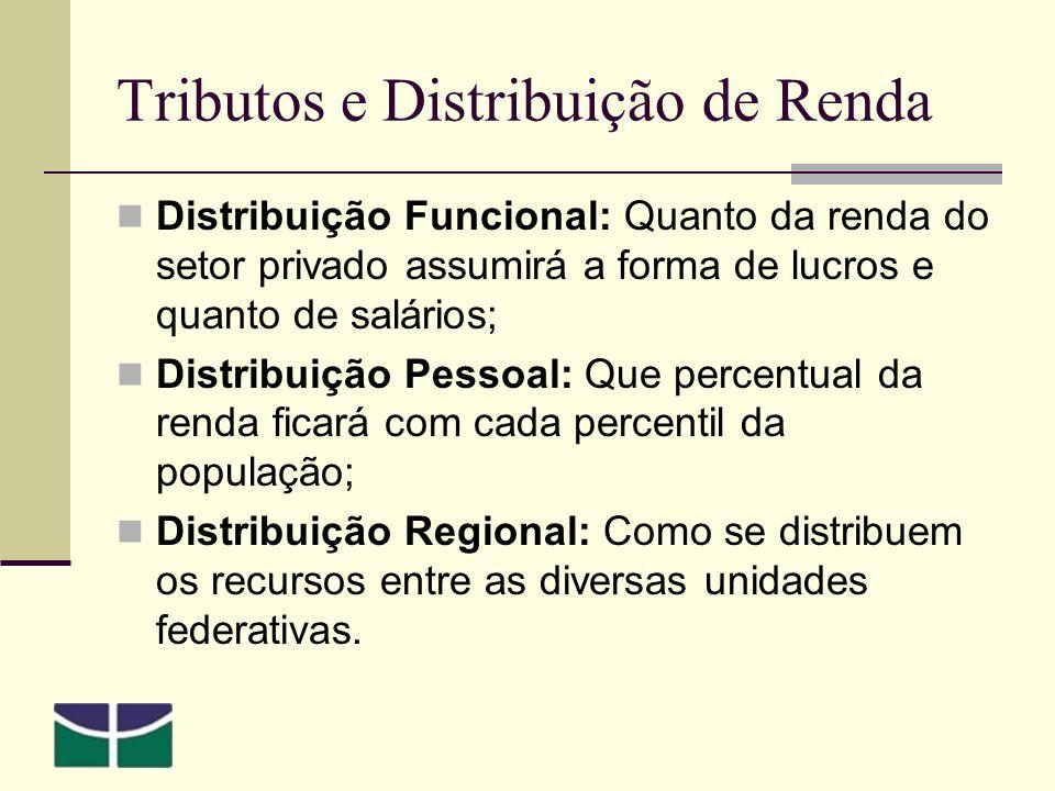 Tributos e Distribuição de Renda