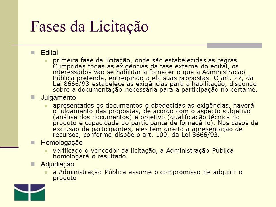 Fases da Licitação Edital Julgamento Homologação Adjudiação