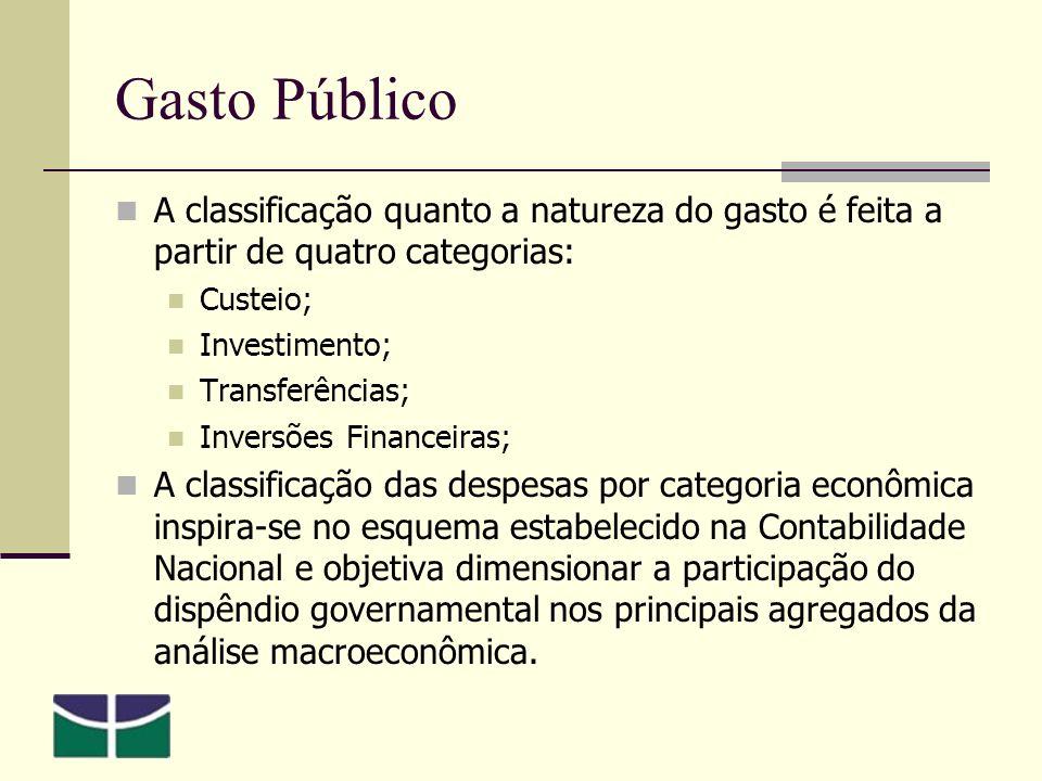 Gasto Público A classificação quanto a natureza do gasto é feita a partir de quatro categorias: Custeio;