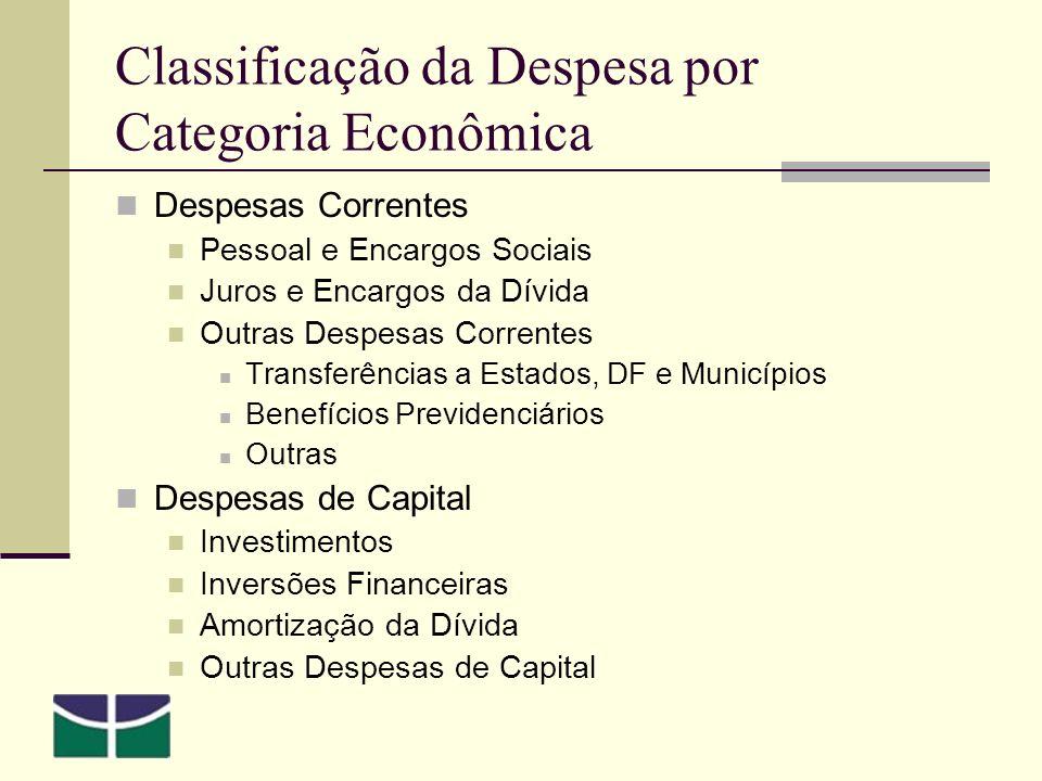 Classificação da Despesa por Categoria Econômica
