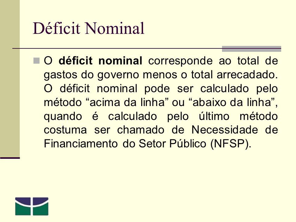 Déficit Nominal
