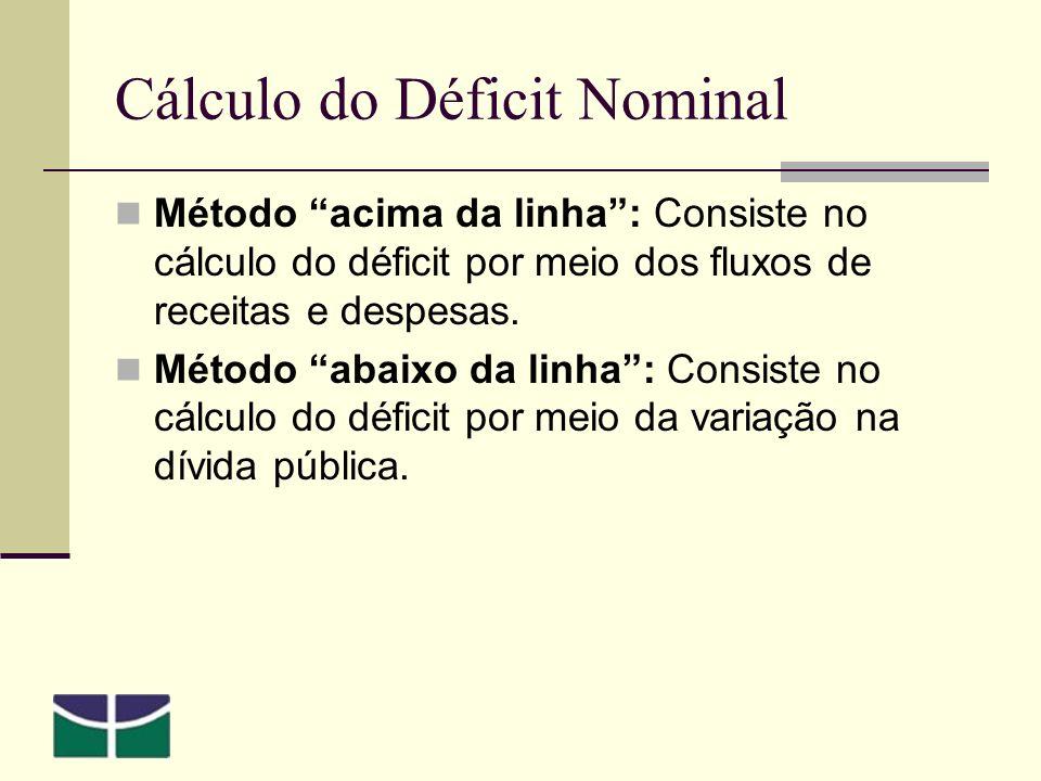 Cálculo do Déficit Nominal
