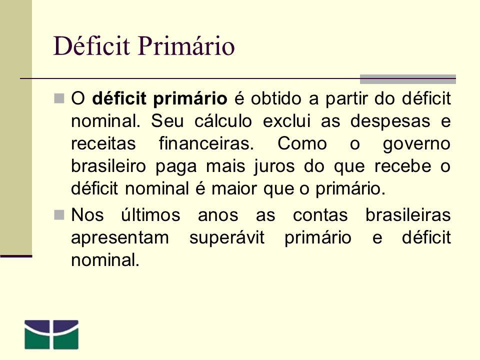 Déficit Primário