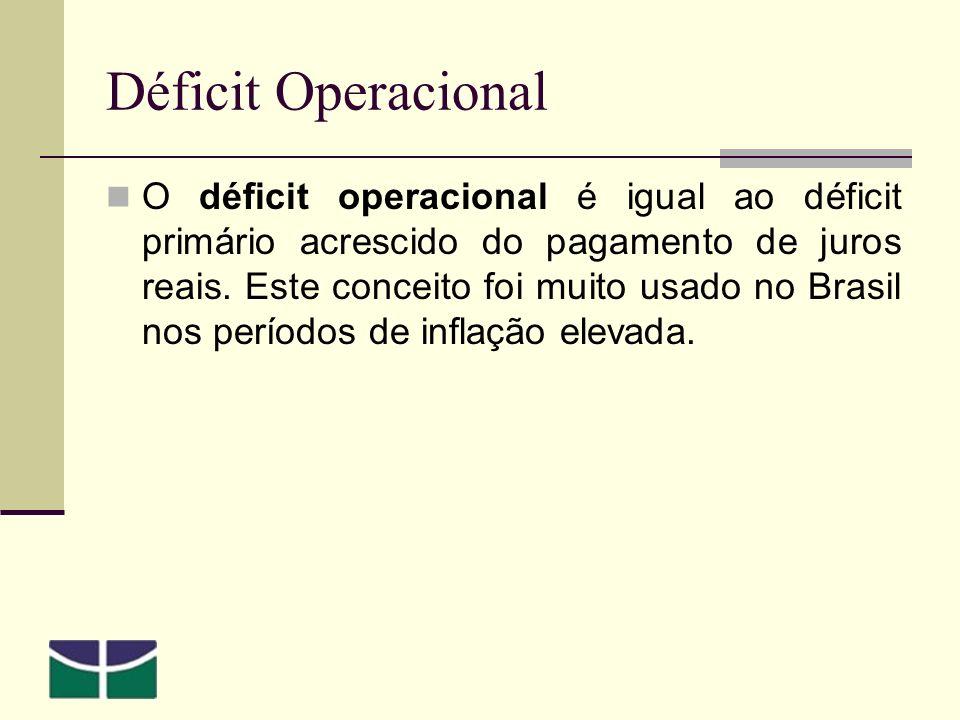 Déficit Operacional