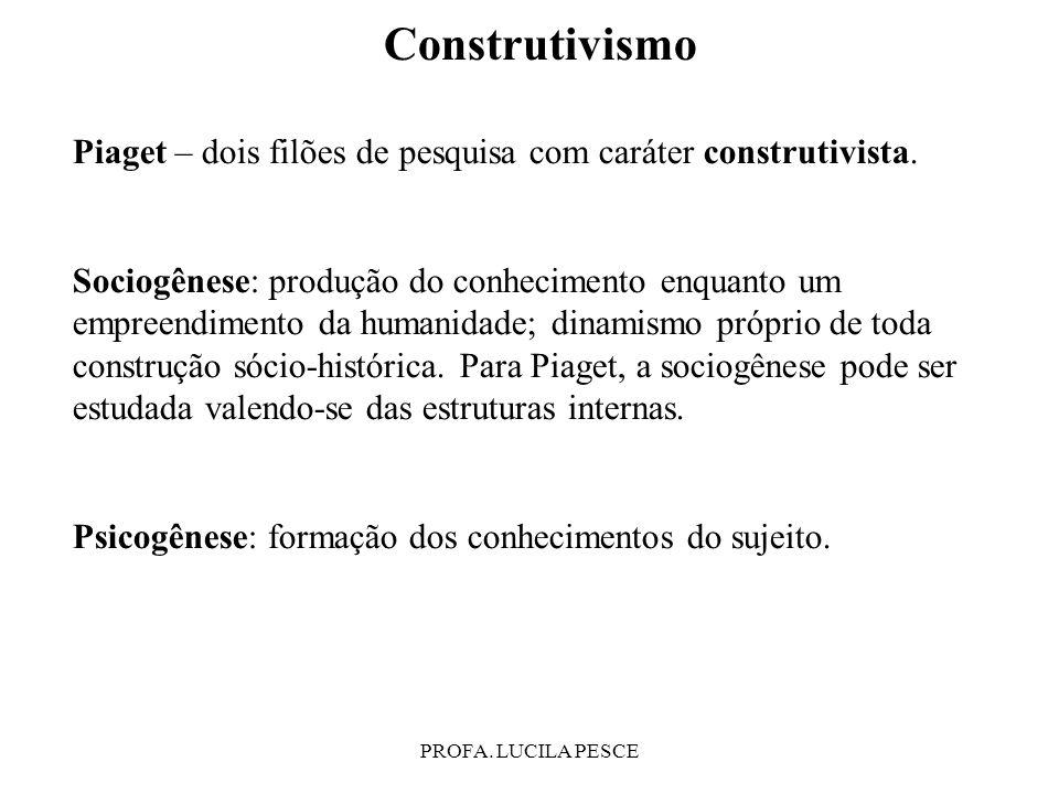 ConstrutivismoPiaget – dois filões de pesquisa com caráter construtivista.