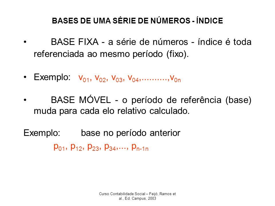 BASES DE UMA SÉRIE DE NÚMEROS - ÍNDICE