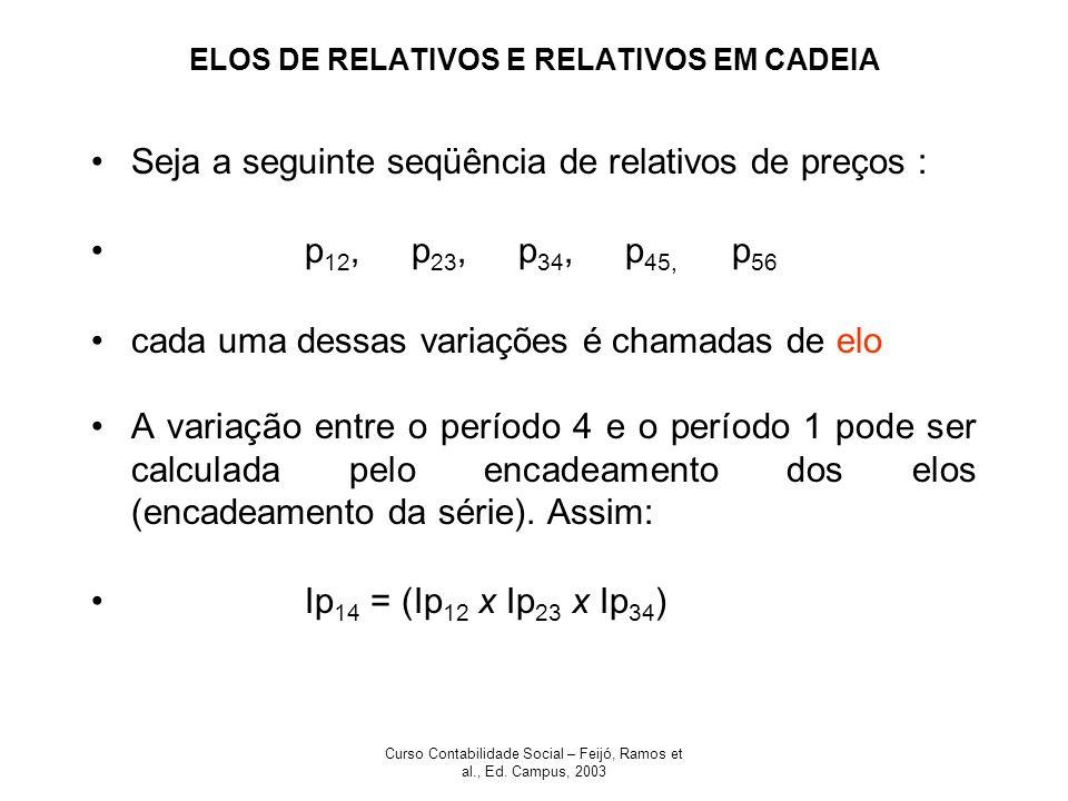 ELOS DE RELATIVOS E RELATIVOS EM CADEIA