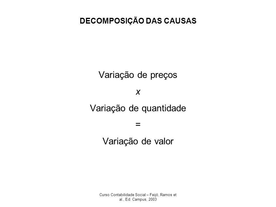 DECOMPOSIÇÃO DAS CAUSAS