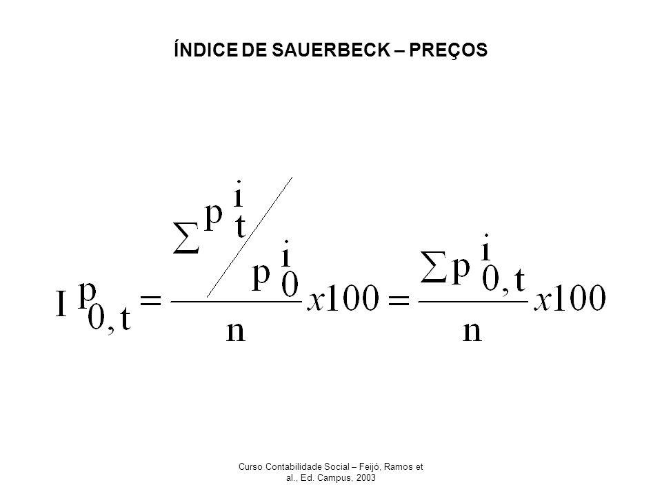 ÍNDICE DE SAUERBECK – PREÇOS