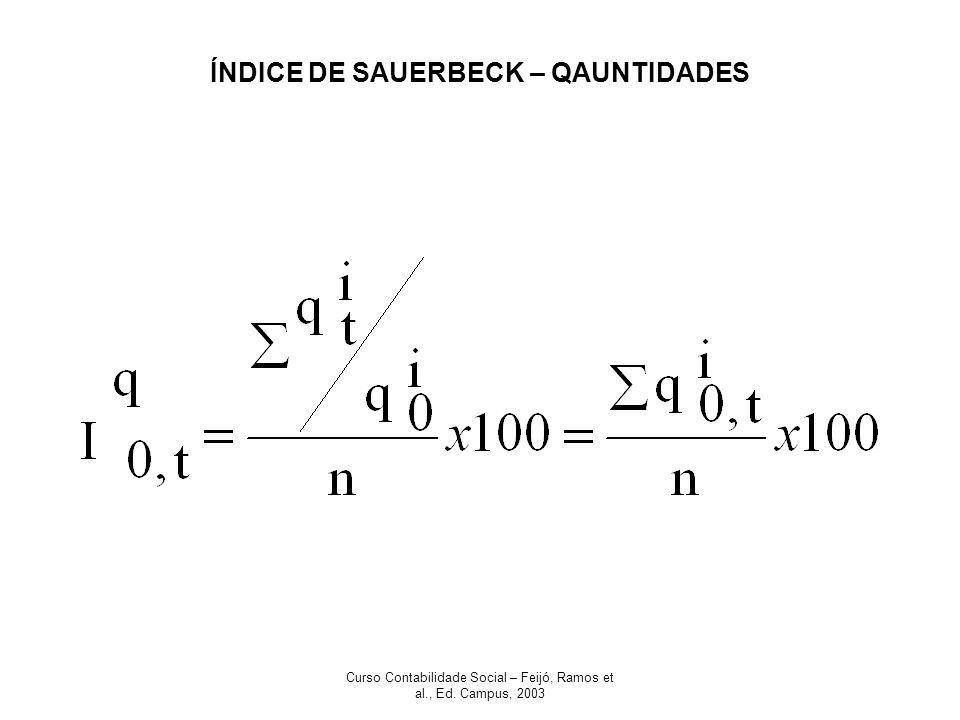 ÍNDICE DE SAUERBECK – QAUNTIDADES