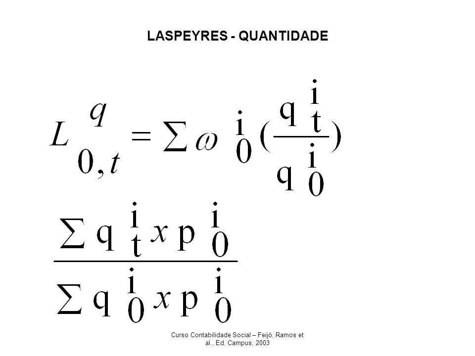 LASPEYRES - QUANTIDADE