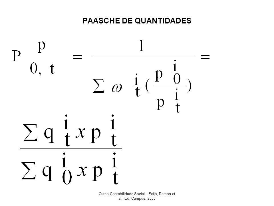 PAASCHE DE QUANTIDADES