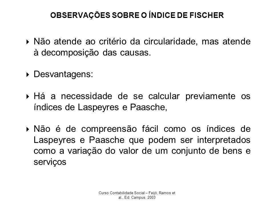 OBSERVAÇÕES SOBRE O ÍNDICE DE FISCHER