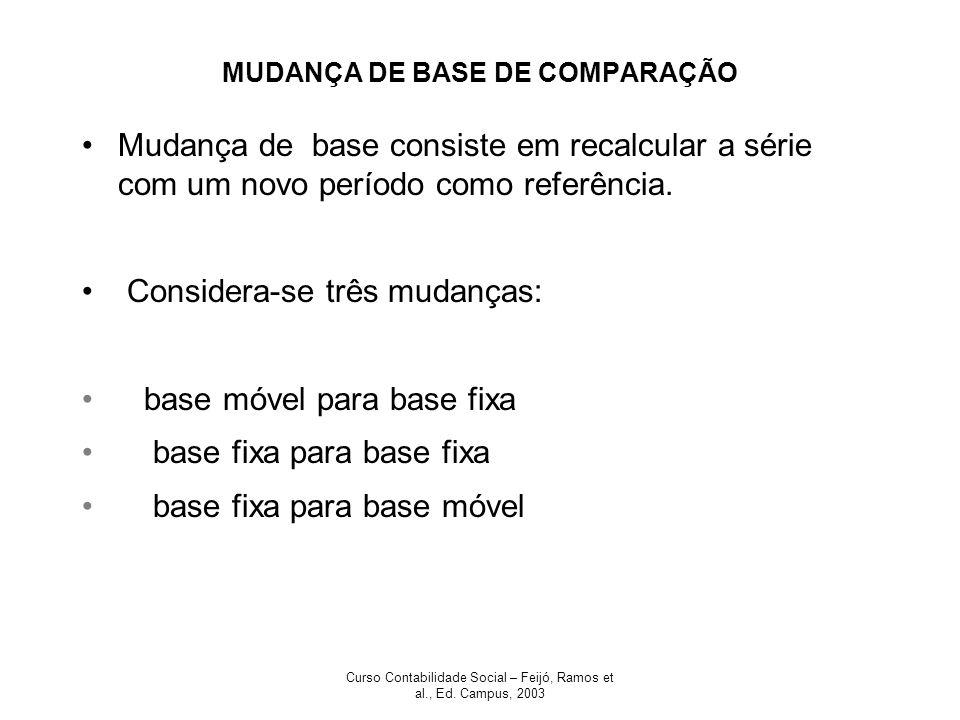 MUDANÇA DE BASE DE COMPARAÇÃO