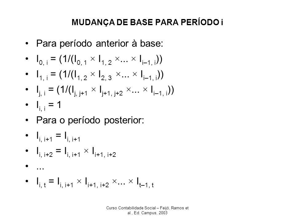 MUDANÇA DE BASE PARA PERÍODO i