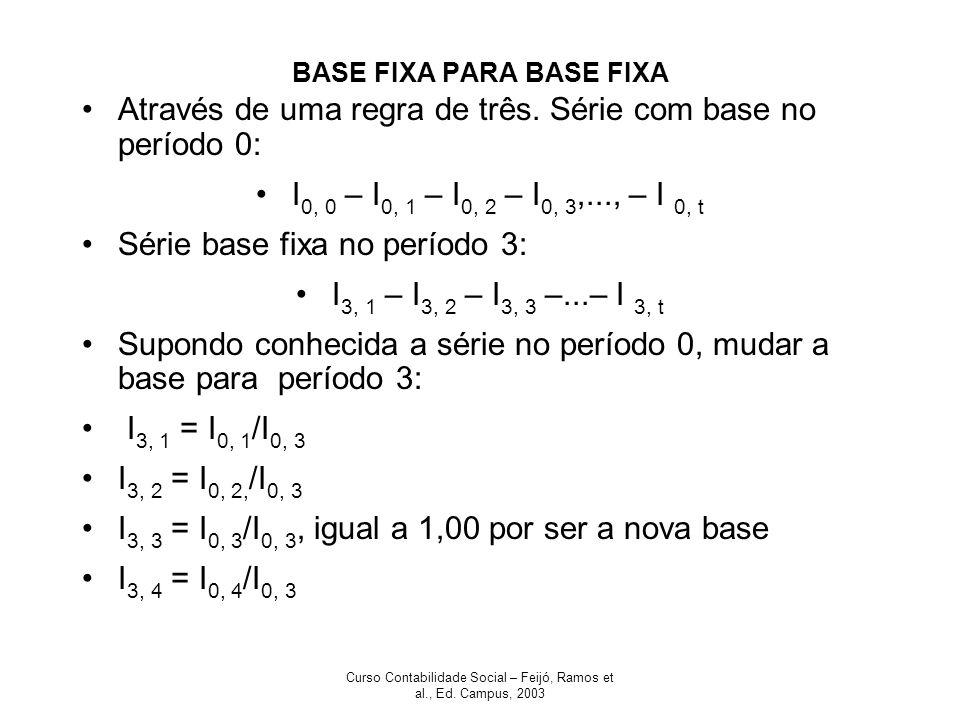 BASE FIXA PARA BASE FIXA