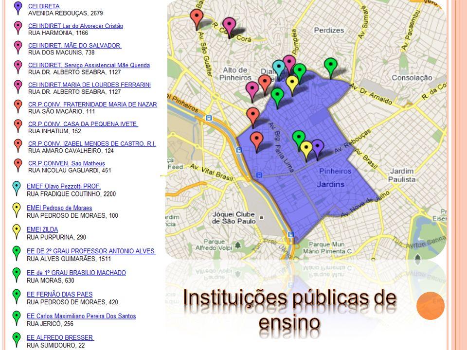 Instituições públicas de ensino
