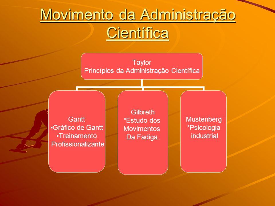 Movimento da Administração Científica