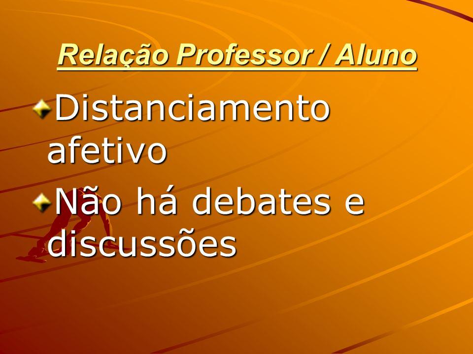 Relação Professor / Aluno
