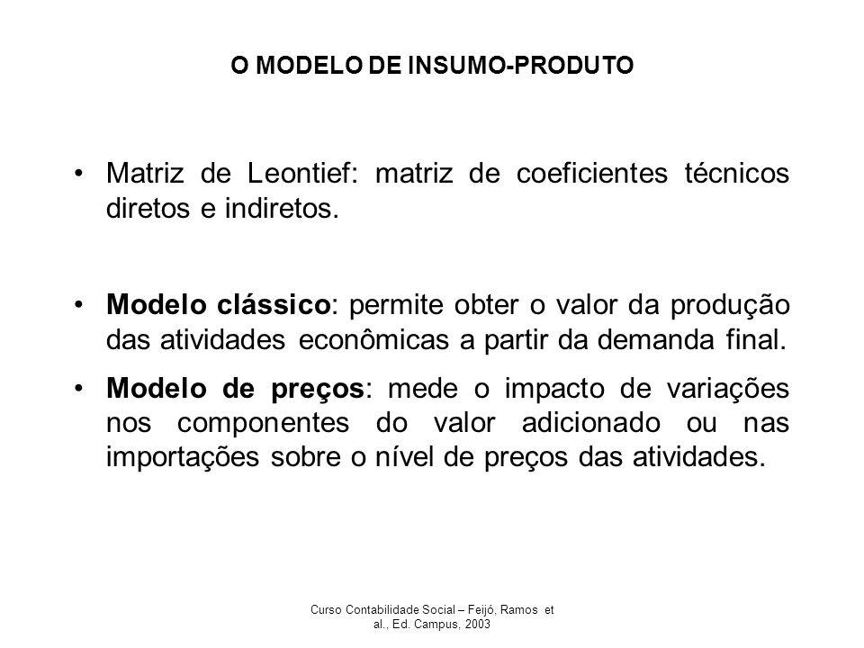 O MODELO DE INSUMO-PRODUTO