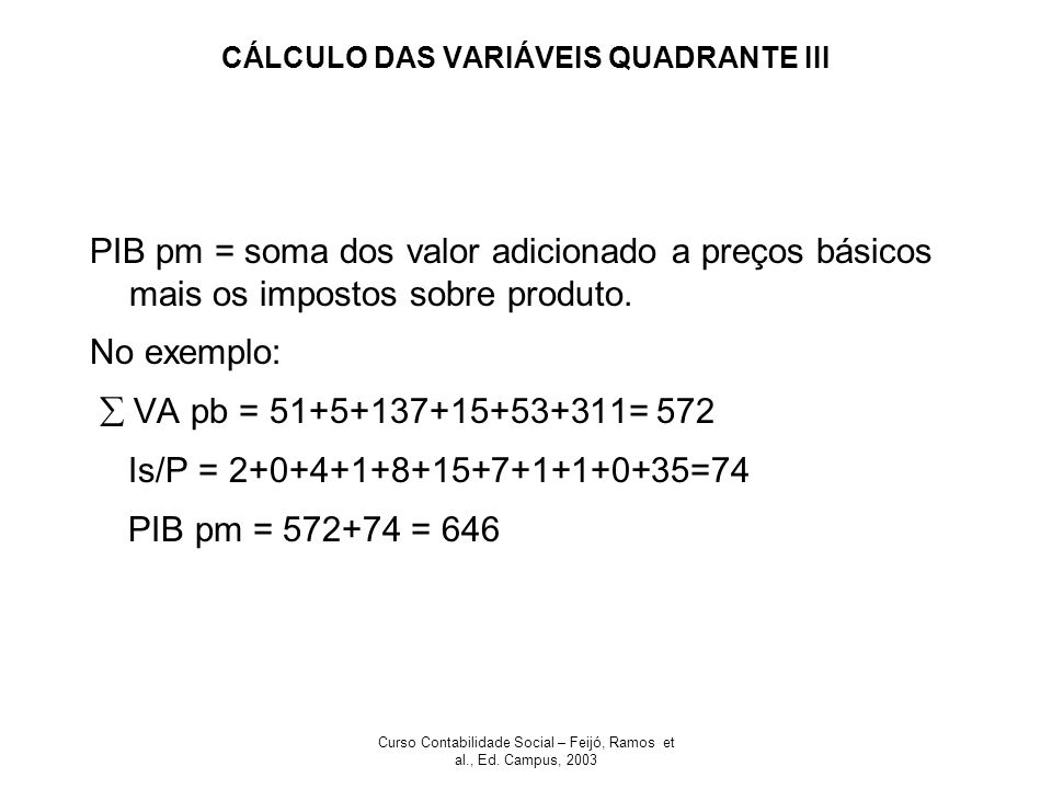 CÁLCULO DAS VARIÁVEIS QUADRANTE III