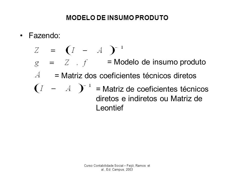MODELO DE INSUMO PRODUTO