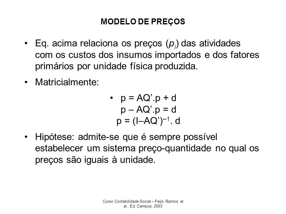 p = AQ'.p + d p – AQ'.p = d p = (I–AQ')–1. d