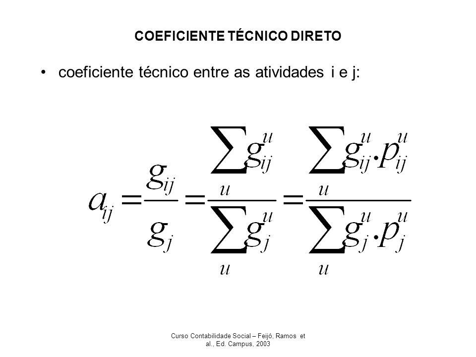 COEFICIENTE TÉCNICO DIRETO