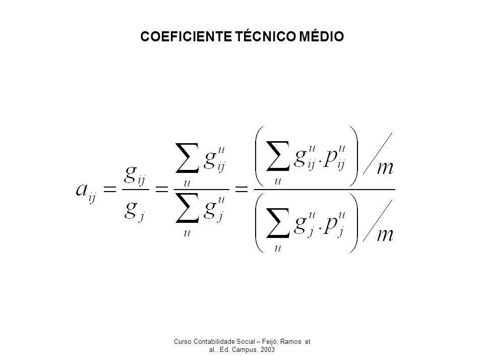 COEFICIENTE TÉCNICO MÉDIO